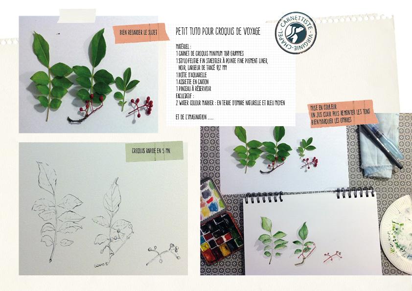 comment dessiner rapidement